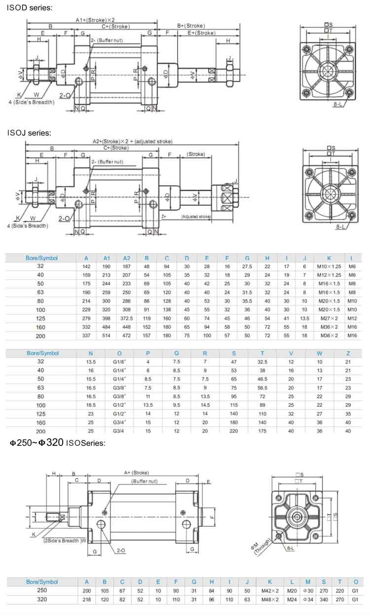 ISO6431 Standard Cylinder