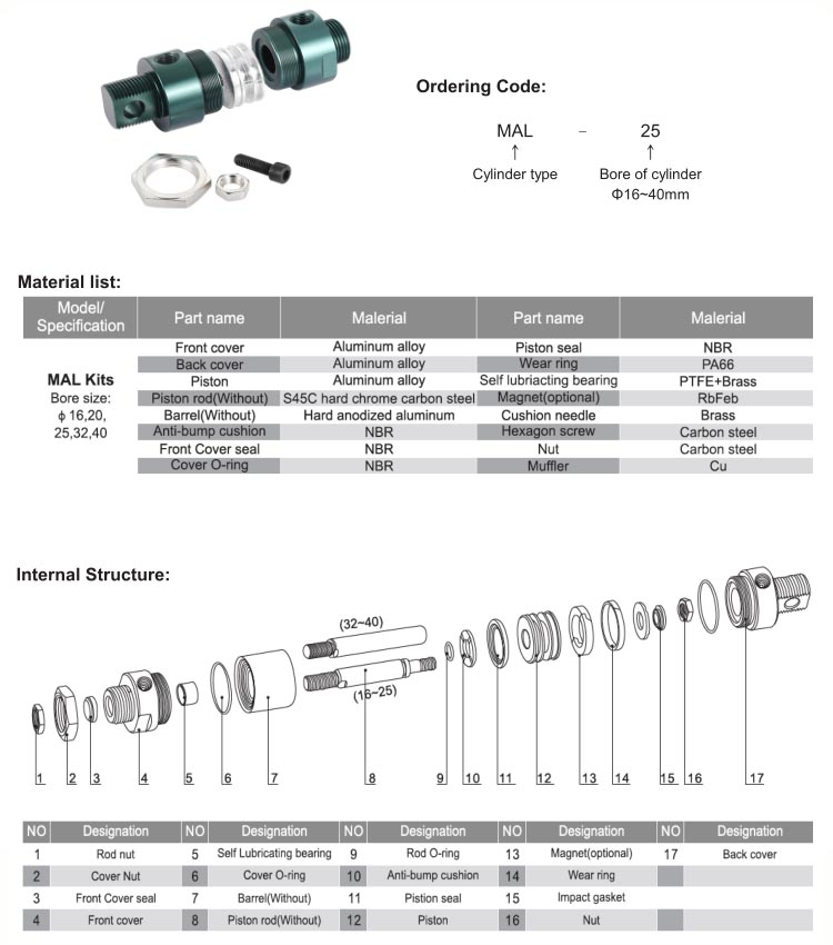 MAL mini cylinder kits
