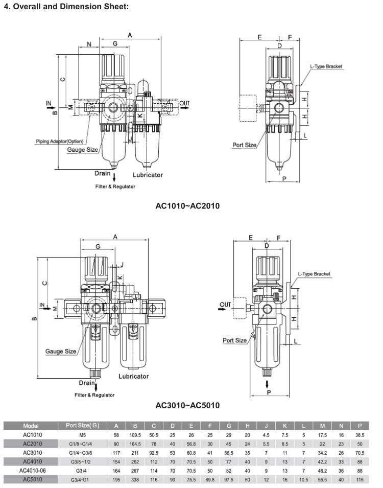 AC Series FR.L Combination