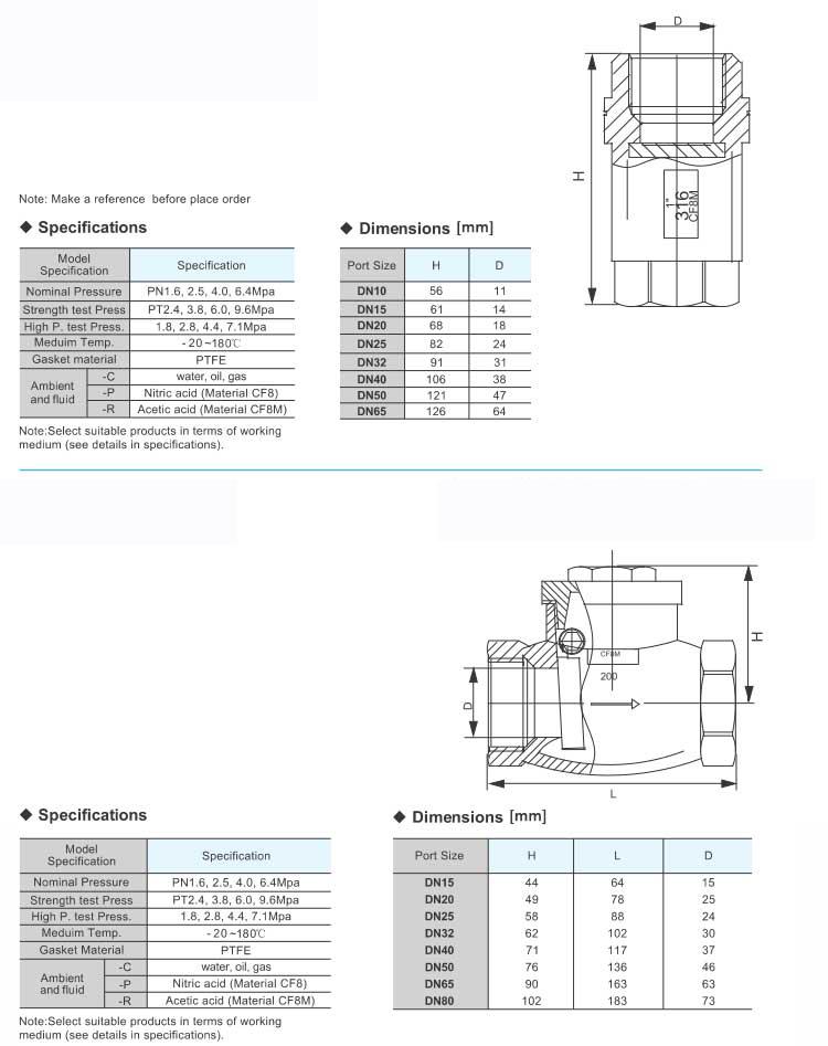 2PC Spring Vertical Lift Check Valve Series CV100