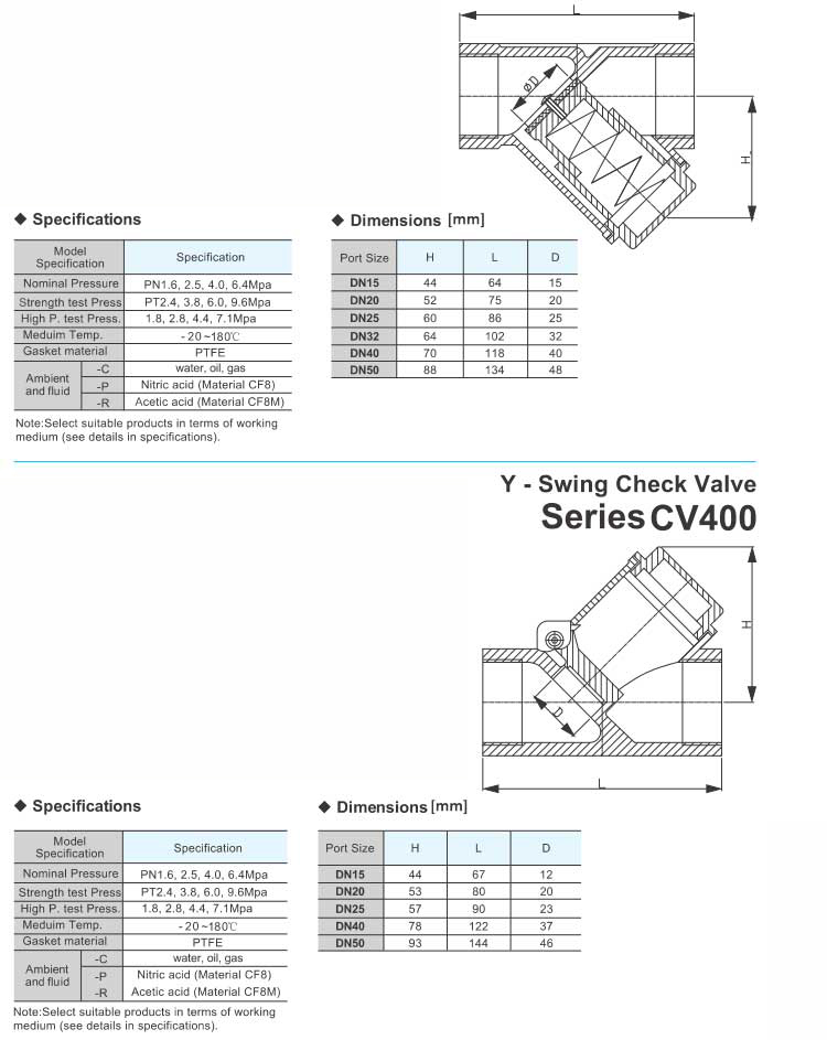 Y- Spring Vertical Lift Check Valve Series CV300