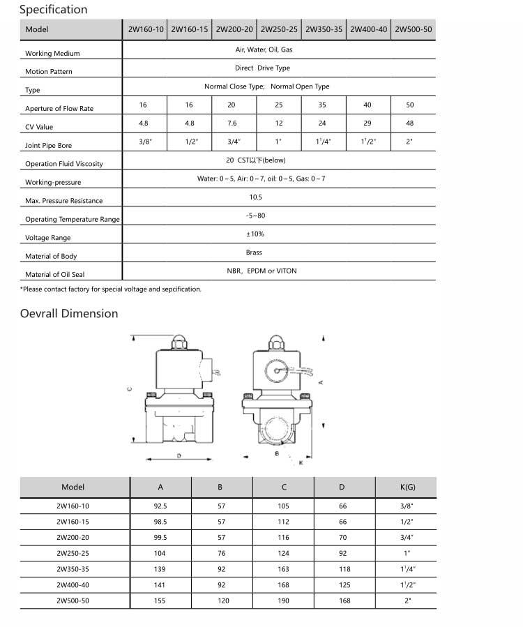 2W(UW) Series Solenoid Valve(Large Aperture)
