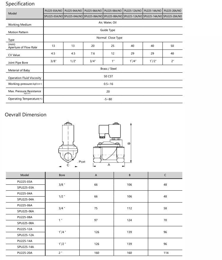 PU225 Series Solenoid Valve