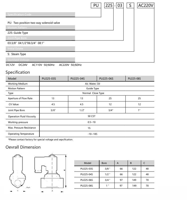 PU Series Solenoid Valve(Steam Type)
