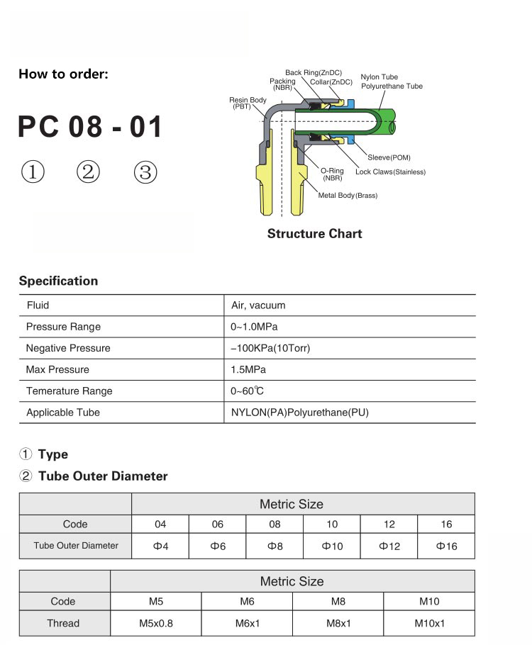 PCF Female Straight Push In Tube Fitting