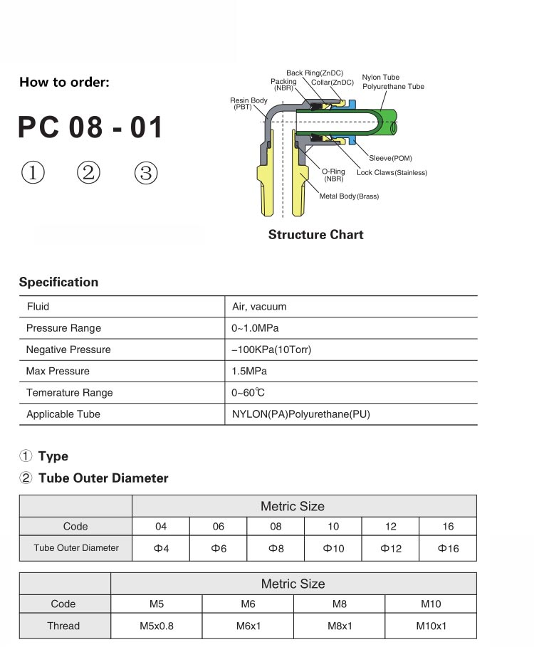 PU Union Straight Push In Tube Fitting