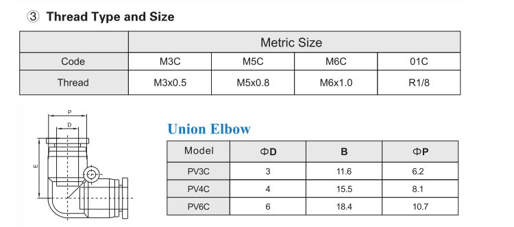 PV-C Uion Elbow Push in Fitting