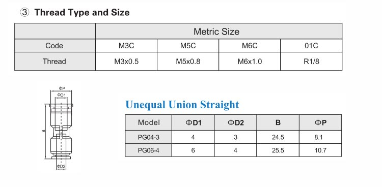 PG-C Unequal Uion Straight Push in Fitting