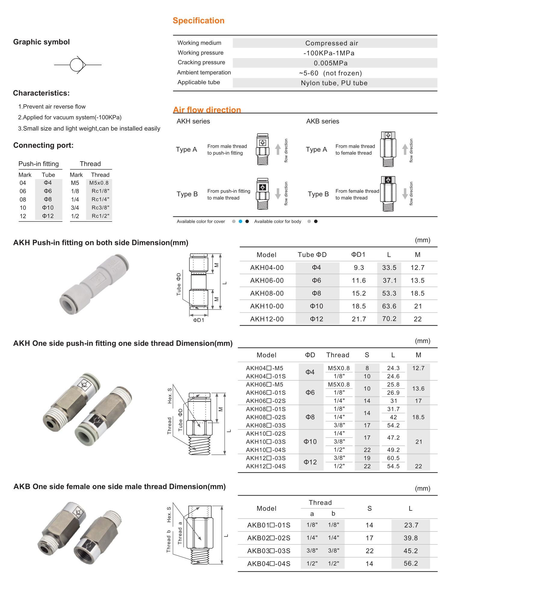 AKH series check valve
