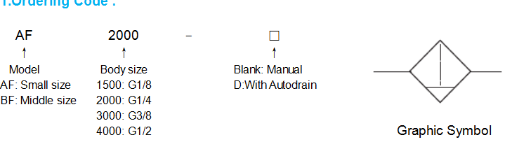 Afbf Series Air Filter